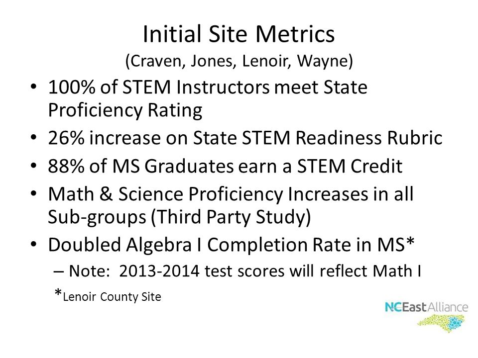 Initial Site Metrics (Craven, Jones, Lenoir, Wayne) 100% of STEM Instructors meet State Proficiency Rating 26% increase on State STEM Readiness Rubric 88% of MS Graduates earn a STEM Credit Math & Science Proficiency Increases in all Sub-groups (Third Party Study) Doubled Algebra I Completion Rate in MS* – Note: 2013-2014 test scores will reflect Math I * Lenoir County Site