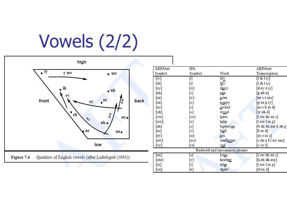 Vowels (2/2)