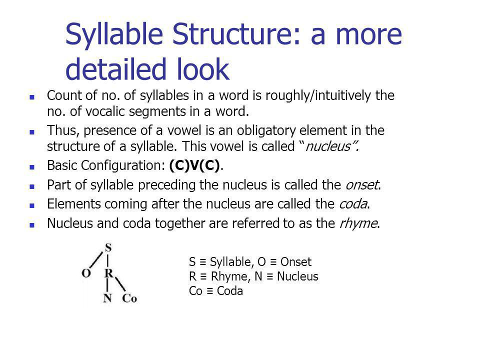 Syllable Structure: a more detailed look Count of no. of syllables in a word is roughly/intuitively the no. of vocalic segments in a word. Thus, prese