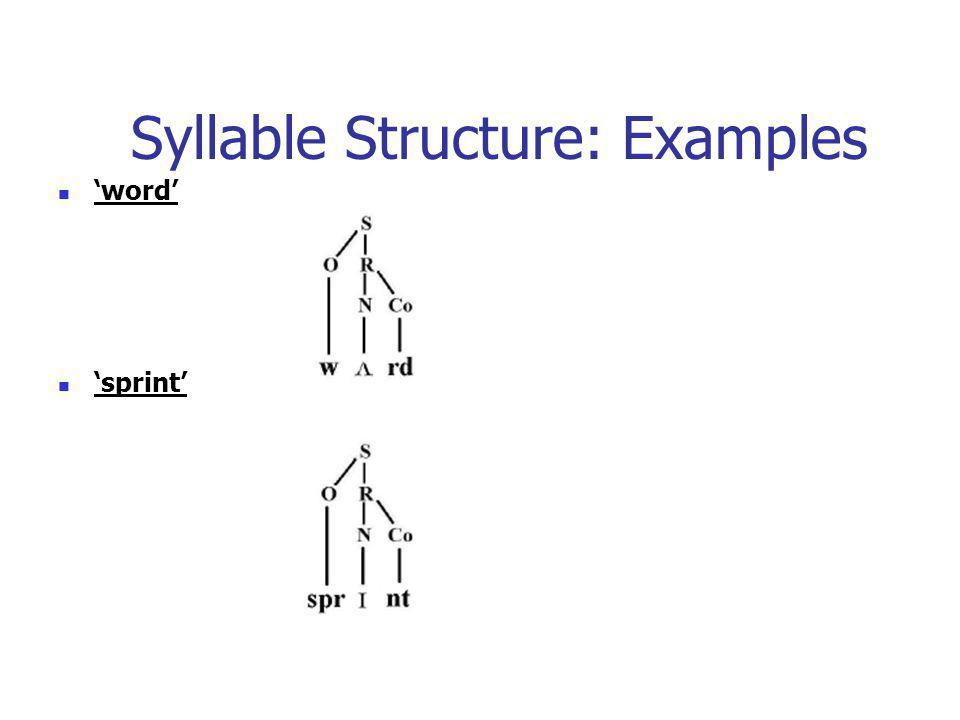 Syllable Structure: Examples word sprint