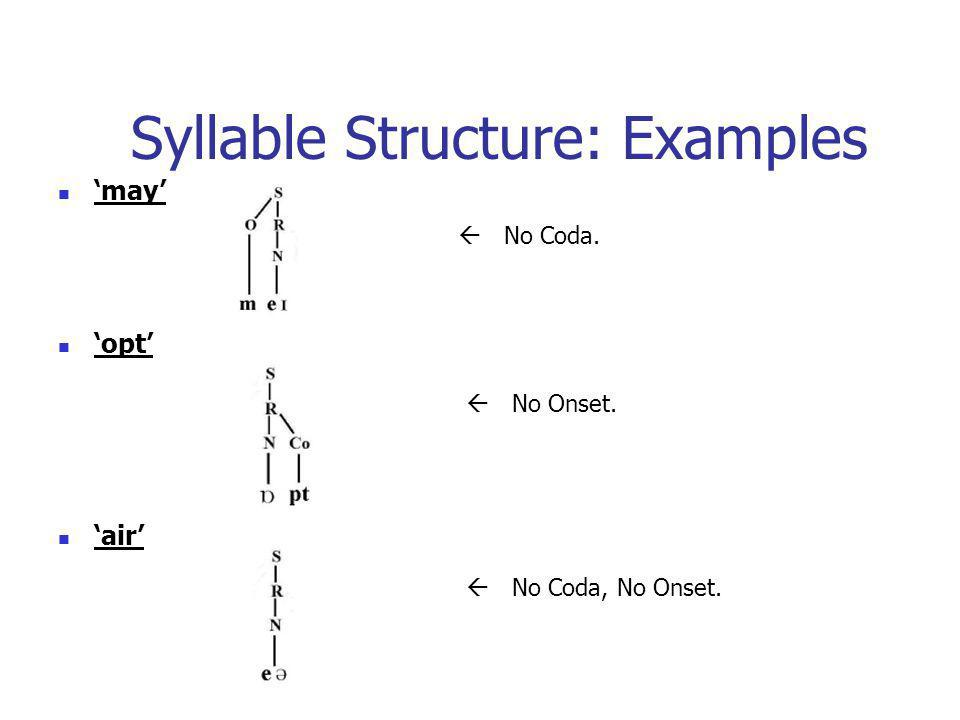 Syllable Structure: Examples may opt air No Coda. No Onset. No Coda, No Onset.