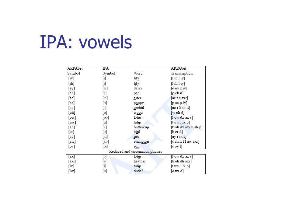 IPA: vowels
