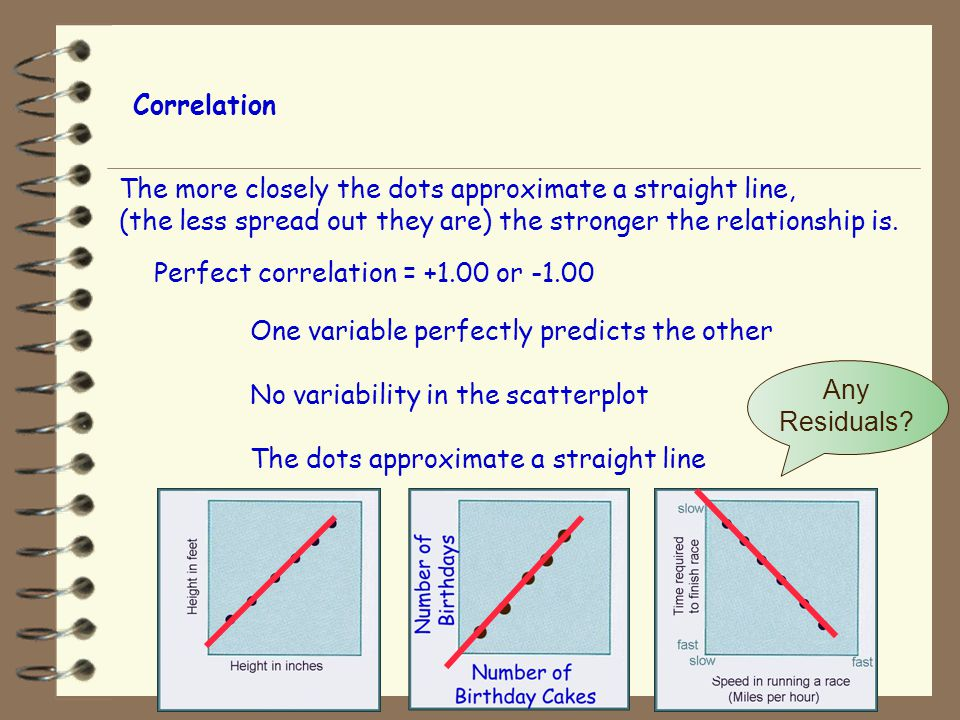 Correlation - Evaluating the prediction line Does the prediction line perfectly predict the Ys from the Xs.