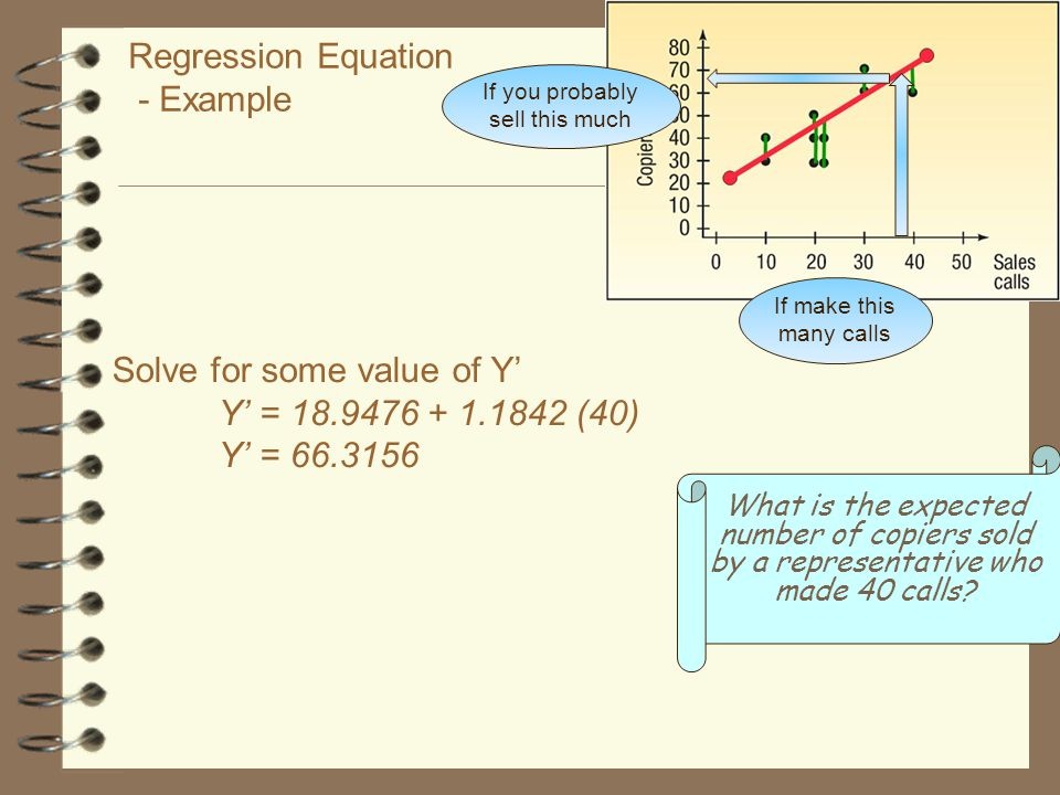 Regression Equation - Example State the regression equation Y = a + bx Y = x Solve for some value of Y Y = (20) Y = If make this many calls If you probably sell this much What is the expected number of copiers sold by a representative who made 20 calls.