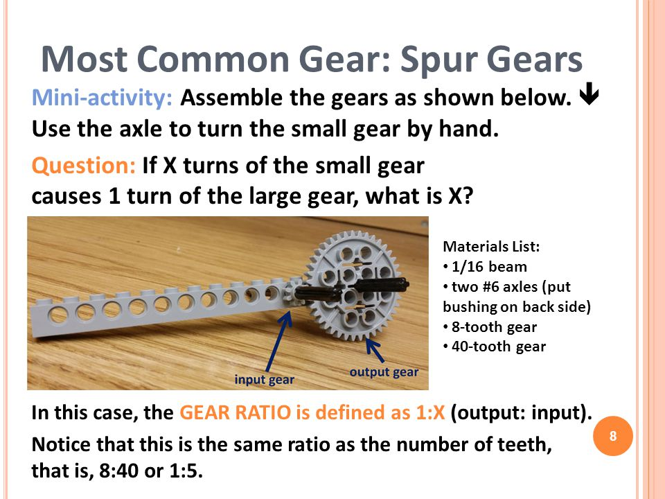 Mini-activity: Assemble the gears as shown below.Use the axle to turn the small gear by hand.