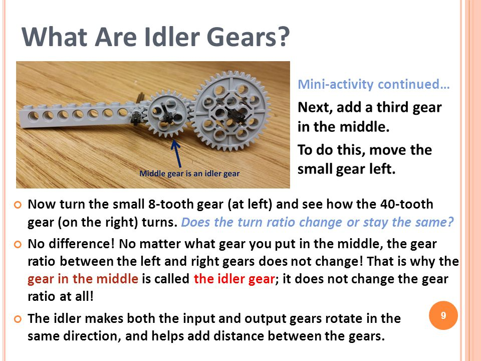 Now turn the small 8-tooth gear (at left) and see how the 40-tooth gear (on the right) turns.
