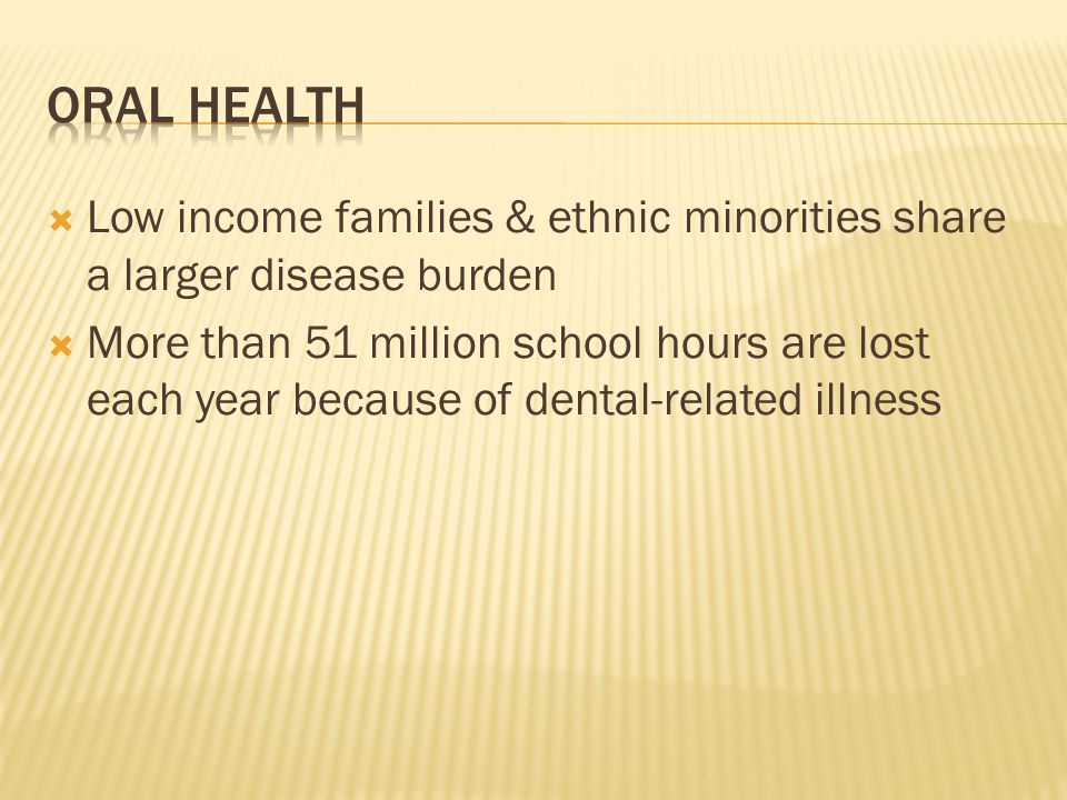 Low income families & ethnic minorities share a larger disease burden More than 51 million school hours are lost each year because of dental-related illness