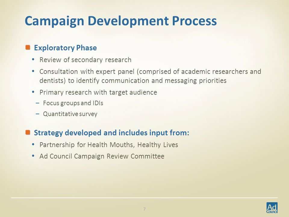 Campaign Development Process Creative concepts developed, reflective of approved strategy.