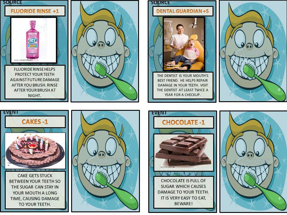 SOURCE EVENT SOURCE EVENT http://dentist- sydney.local2u.com.au/ www.viewpoints.com http://positivepsychologynews.co m www.bv.com.au