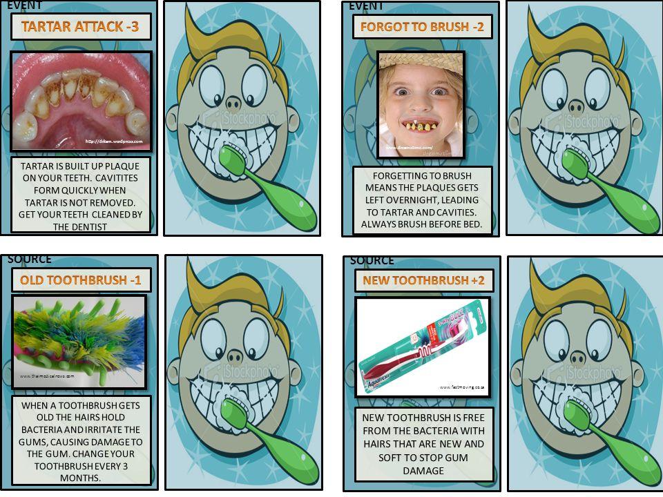 EVENT SOURCE EVENT SOURCE www.fastmoving.co.za www.thaimedicalnews.com www.dreamstime.com/ http://drkam.wordpress.com