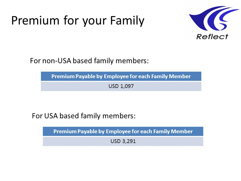 Premium for your Family For non-USA based family members: For USA based family members: Premium Payable by Employee for each Family Member USD 1,097 Premium Payable by Employee for each Family Member USD 3,291