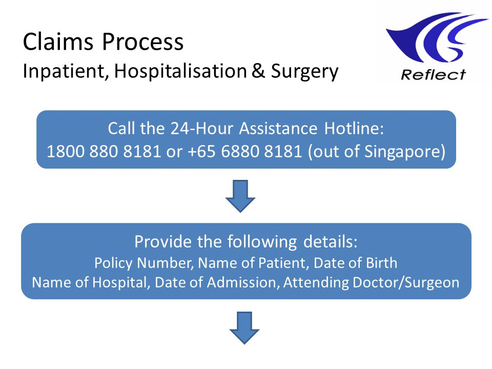 Claims Process Inpatient, Hospitalisation & Surgery Call the 24-Hour Assistance Hotline: 1800 880 8181 or +65 6880 8181 (out of Singapore) Provide the following details: Policy Number, Name of Patient, Date of Birth Name of Hospital, Date of Admission, Attending Doctor/Surgeon