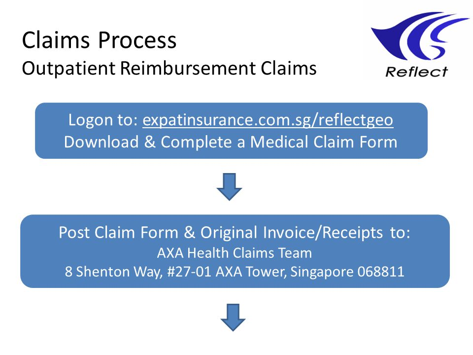 Claims Process Outpatient Reimbursement Claims Logon to: expatinsurance.com.sg/reflectgeo Download & Complete a Medical Claim Form Post Claim Form & Original Invoice/Receipts to: AXA Health Claims Team 8 Shenton Way, #27-01 AXA Tower, Singapore 068811