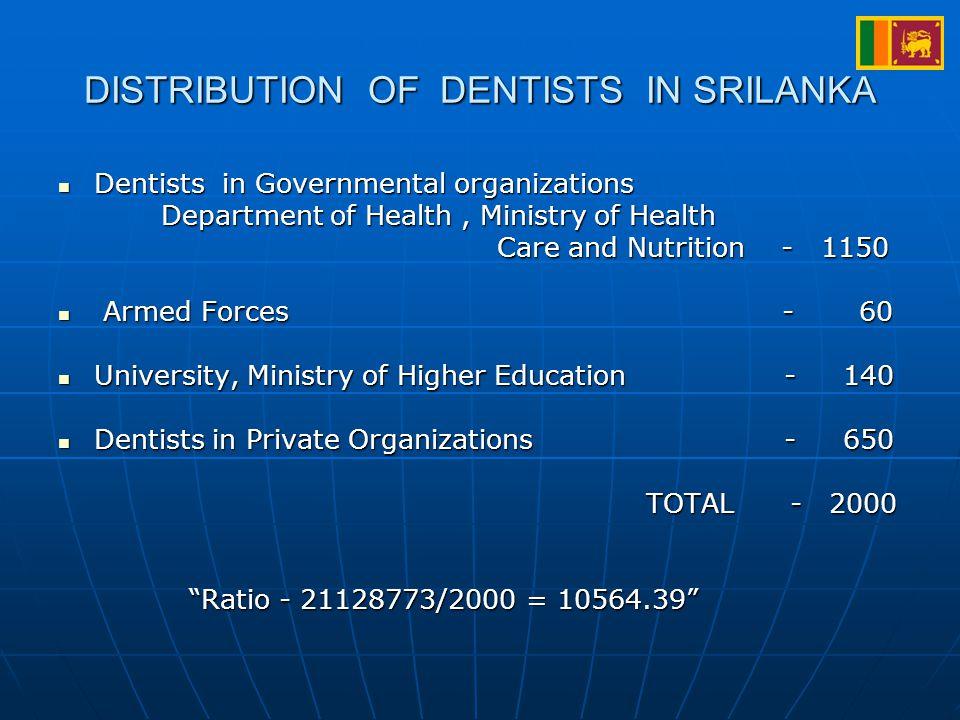 DISTRIBUTION OF DENTISTS IN SRILANKA Dentists in Governmental organizations Dentists in Governmental organizations Department of Health, Ministry of Health Department of Health, Ministry of Health Care and Nutrition - 1150 Care and Nutrition - 1150 Armed Forces - 60 Armed Forces - 60 University, Ministry of Higher Education - 140 University, Ministry of Higher Education - 140 Dentists in Private Organizations - 650 Dentists in Private Organizations - 650 TOTAL - 2000 TOTAL - 2000 Ratio - 21128773/2000 = 10564.39 Ratio - 21128773/2000 = 10564.39