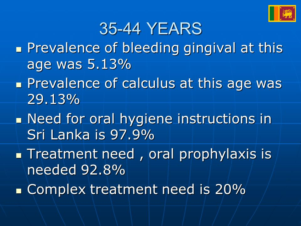 35-44 YEARS Prevalence of bleeding gingival at this age was 5.13% Prevalence of bleeding gingival at this age was 5.13% Prevalence of calculus at this age was 29.13% Prevalence of calculus at this age was 29.13% Need for oral hygiene instructions in Sri Lanka is 97.9% Need for oral hygiene instructions in Sri Lanka is 97.9% Treatment need, oral prophylaxis is needed 92.8% Treatment need, oral prophylaxis is needed 92.8% Complex treatment need is 20% Complex treatment need is 20%