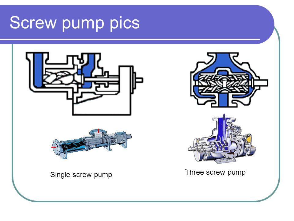 Screw pump pics Single screw pump Three screw pump