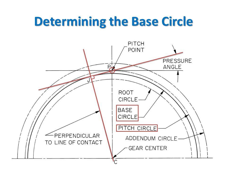 Determining the Base Circle