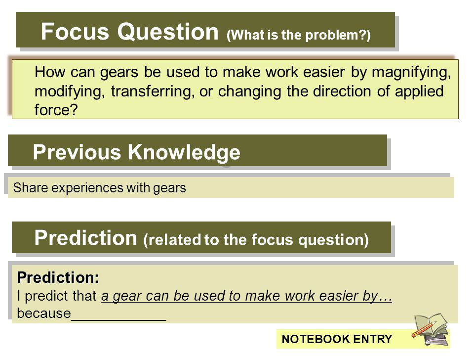 Focus Question (What is the problem?) How can gears be used to make work easier by magnifying, modifying, transferring, or changing the direction of a
