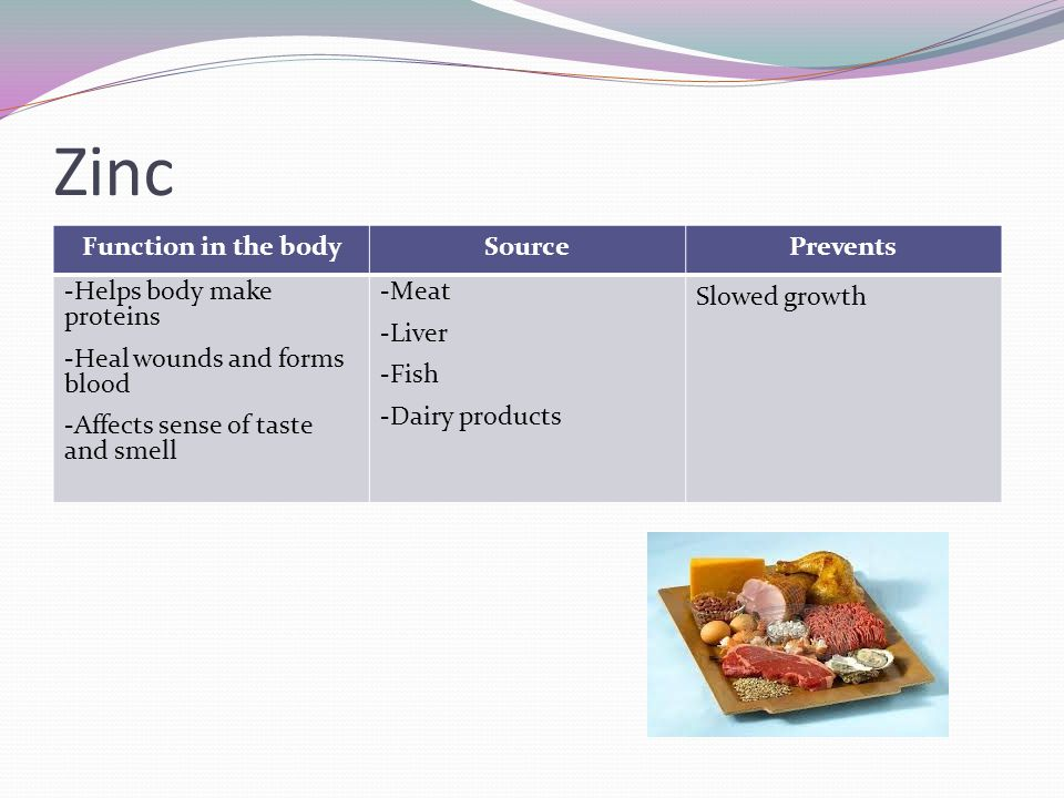 Zinc Function in the bodySourcePrevents -Helps body make proteins -Heal wounds and forms blood -Affects sense of taste and smell -Meat -Liver -Fish -Dairy products Slowed growth