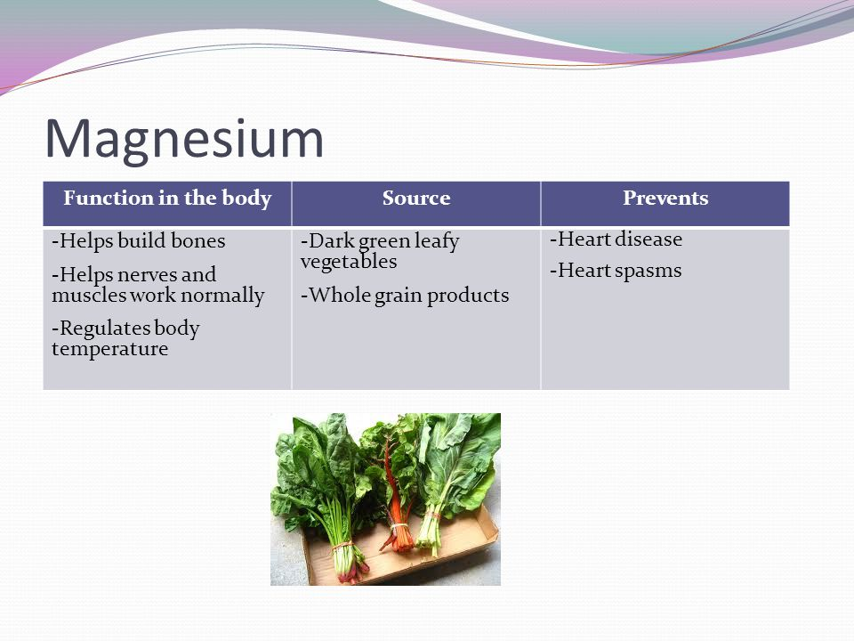 Magnesium Function in the bodySourcePrevents -Helps build bones -Helps nerves and muscles work normally -Regulates body temperature -Dark green leafy vegetables -Whole grain products -Heart disease -Heart spasms