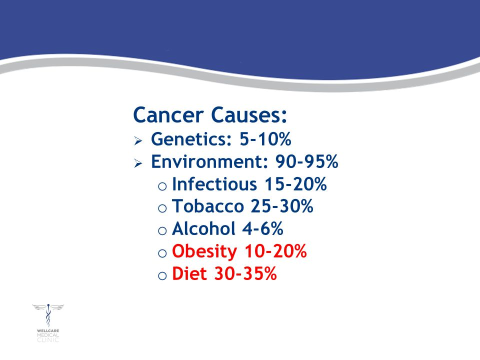 Cancer Causes: Genetics: 5-10% Environment: 90-95% o Infectious 15-20% o Tobacco 25-30% o Alcohol 4-6% o Obesity 10-20% o Diet 30-35%
