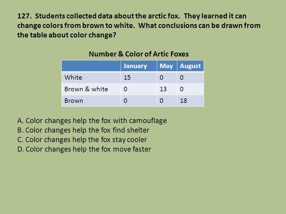 127. Students collected data about the arctic fox. They learned it can change colors from brown to white. What conclusions can be drawn from the table