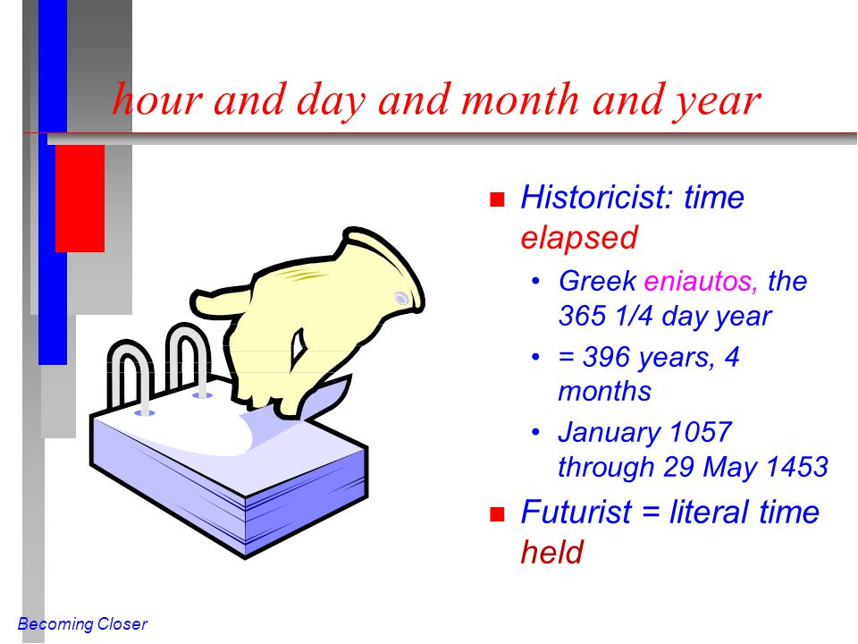Becoming Closer hour and day and month and year n Historicist: time elapsed Greek eniautos, the 365 1/4 day year = 396 years, 4 months January 1057 th
