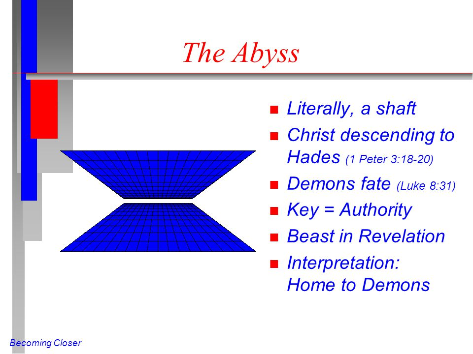 Becoming Closer The Abyss n Literally, a shaft n Christ descending to Hades (1 Peter 3:18-20) n Demons fate (Luke 8:31) n Key = Authority n Beast in R