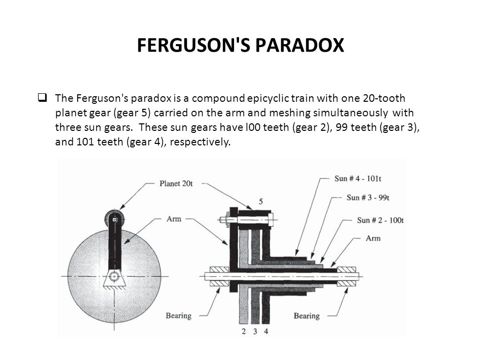 FERGUSON S PARADOX The Ferguson s paradox is a compound epicyclic train with one 20-tooth planet gear (gear 5) carried on the arm and meshing simultaneously with three sun gears.