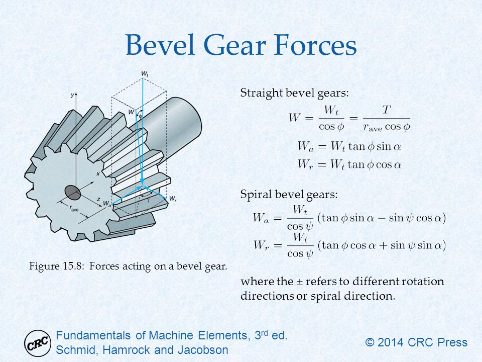 Fundamentals of Machine Elements, 3 rd ed. Schmid, Hamrock and Jacobson © 2014 CRC Press Bevel Gear Forces Figure 15.8: Forces acting on a bevel gear.
