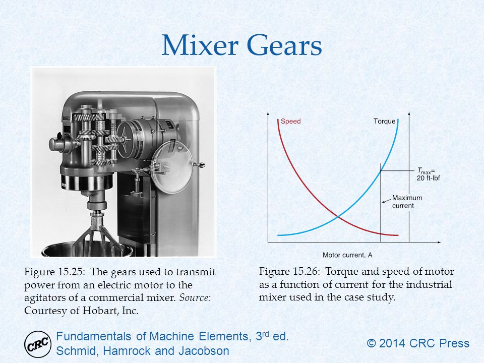 Fundamentals of Machine Elements, 3 rd ed. Schmid, Hamrock and Jacobson © 2014 CRC Press Mixer Gears Figure 15.25: The gears used to transmit power fr
