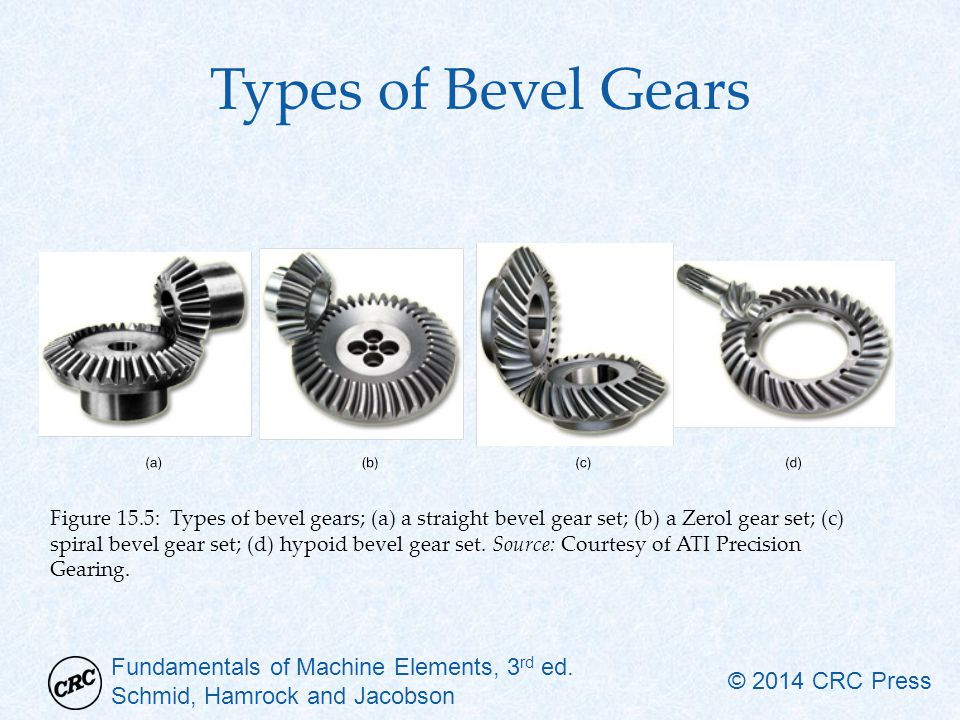 Fundamentals of Machine Elements, 3 rd ed. Schmid, Hamrock and Jacobson © 2014 CRC Press Types of Bevel Gears Figure 15.5: Types of bevel gears; (a) a