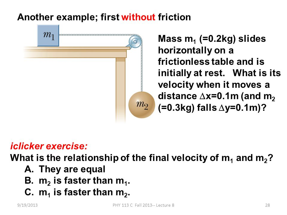 9/19/2013PHY 113 C Fall 2013-- Lecture 828 Another example; first without friction Mass m 1 (=0.2kg) slides horizontally on a frictionless table and is initially at rest.