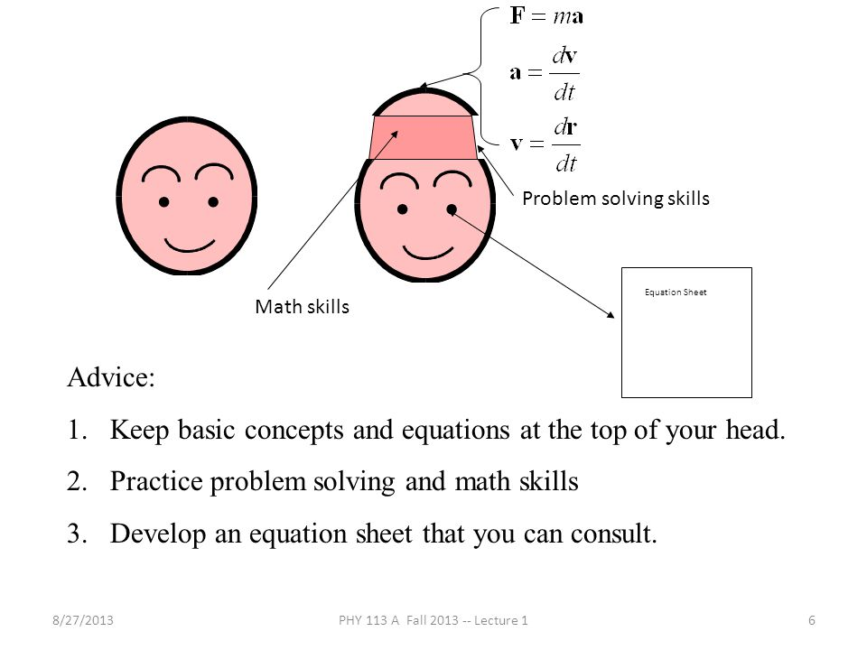 Advice: 1.Keep basic concepts and equations at the top of your head.