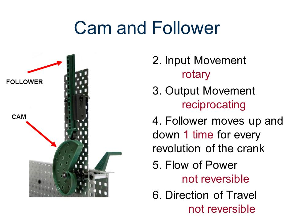 Cam and Follower 2. Input Movement rotary 3. Output Movement reciprocating 4. Follower moves up and down 1 time for every revolution of the crank 5. F