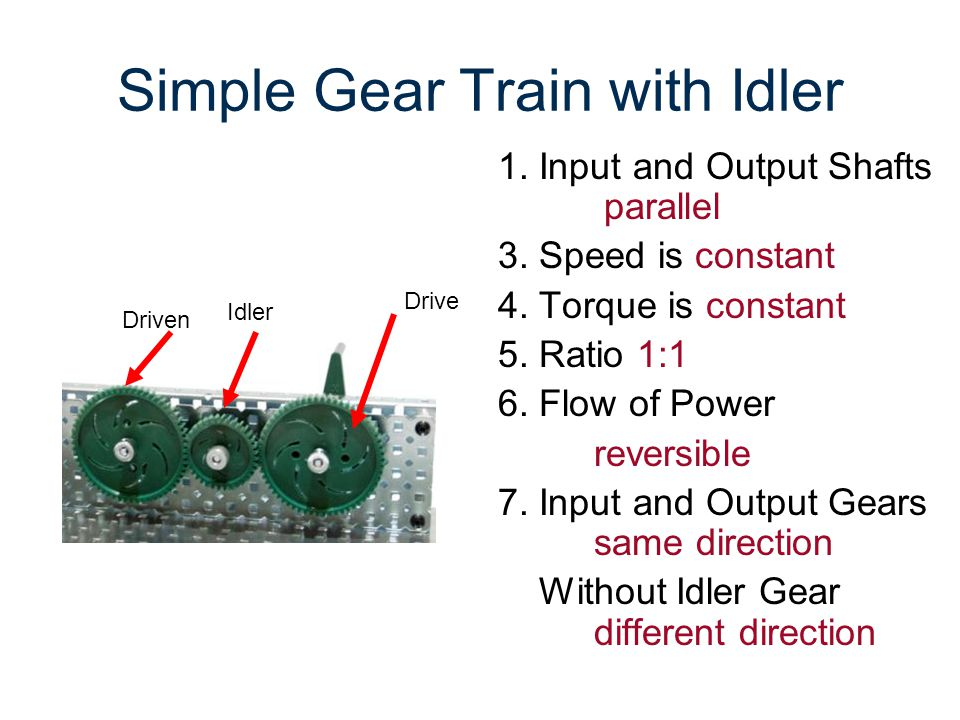 Simple Gear Train with Idler 1. Input and Output Shafts parallel 3. Speed is constant 4. Torque is constant 5. Ratio 1:1 6. Flow of Power reversible 7