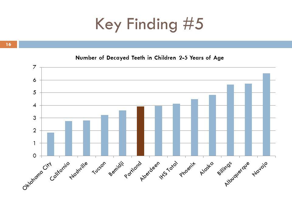 Key Finding #5 16