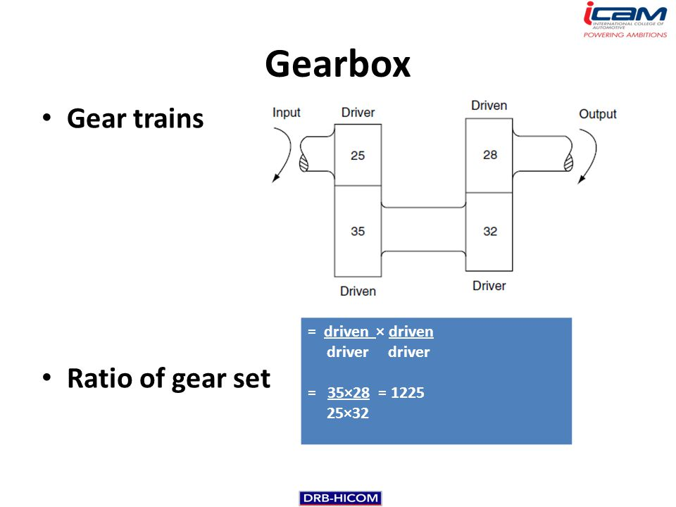 Gearbox Gear trains Ratio of gear set = driven × driven driver driver = 35×28 = 1225 25×32