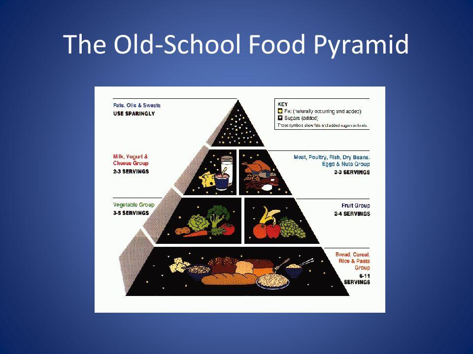 The Old-School Food Pyramid