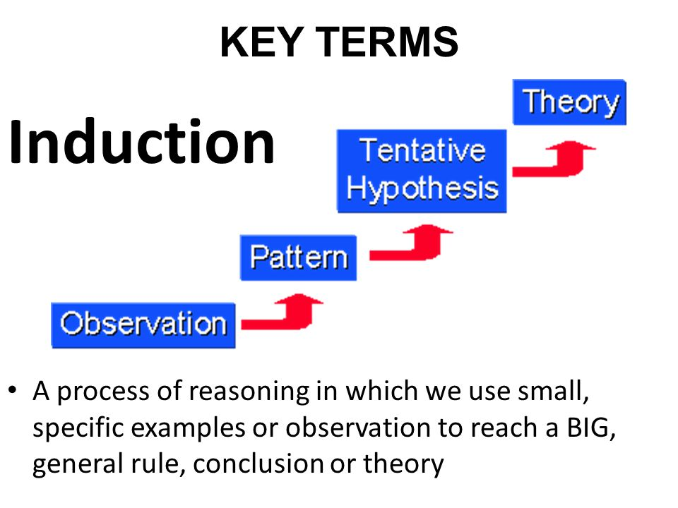 KEY TERMS Deduction A process of reasoning in which we use BIG, general rules or theories to reach a conclusion about a specific observation or instances.