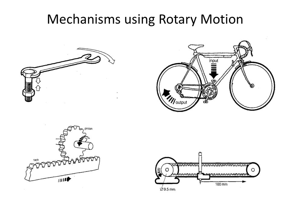 Mechanisms using Rotary Motion