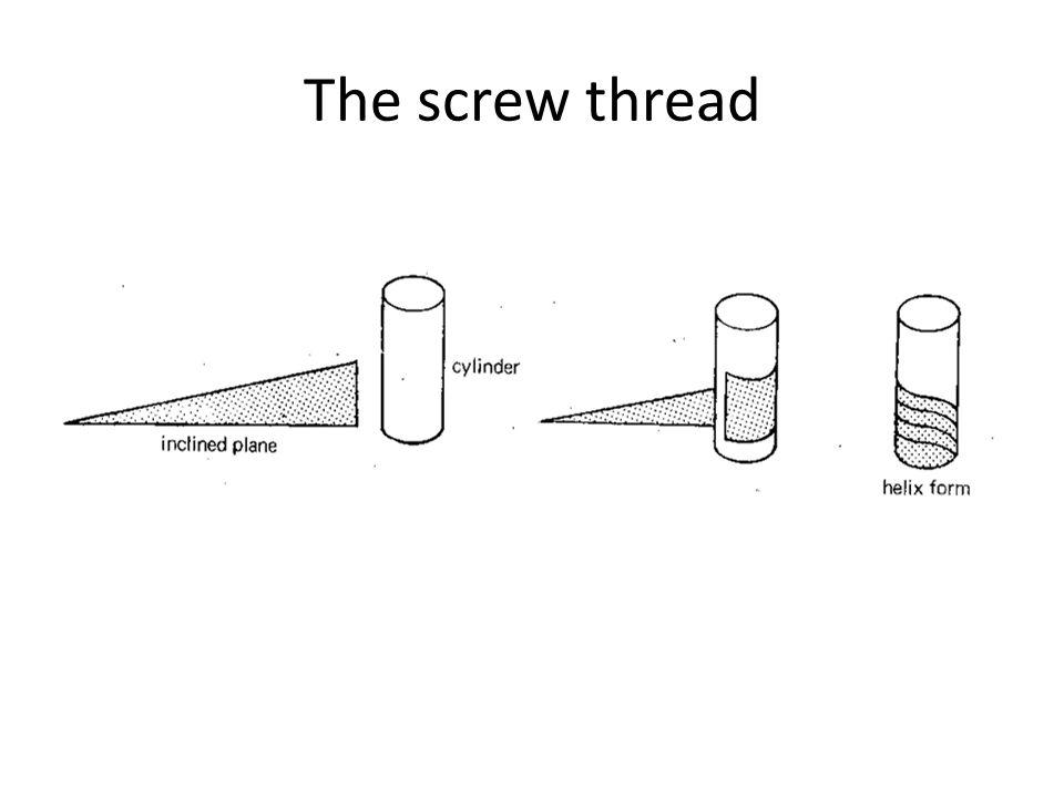 The screw thread