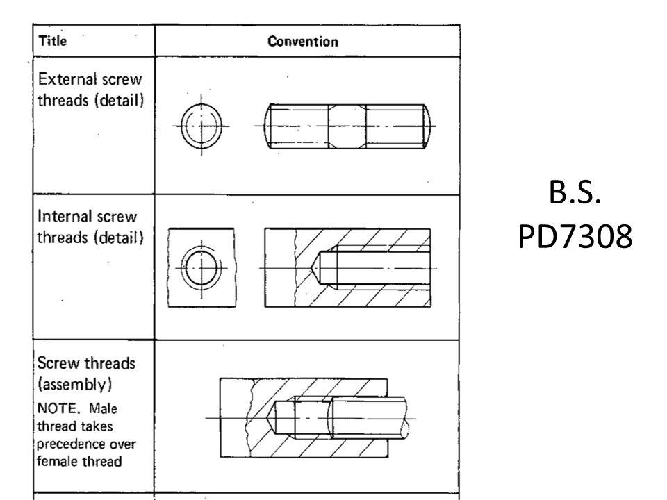 B.S. PD7308