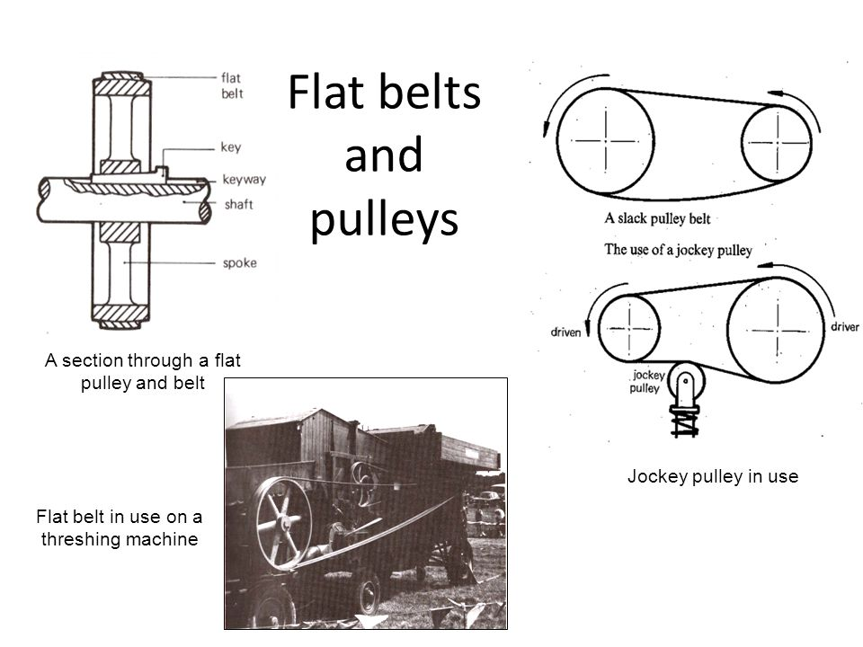 Flat belts and pulleys A section through a flat pulley and belt Flat belt in use on a threshing machine Jockey pulley in use