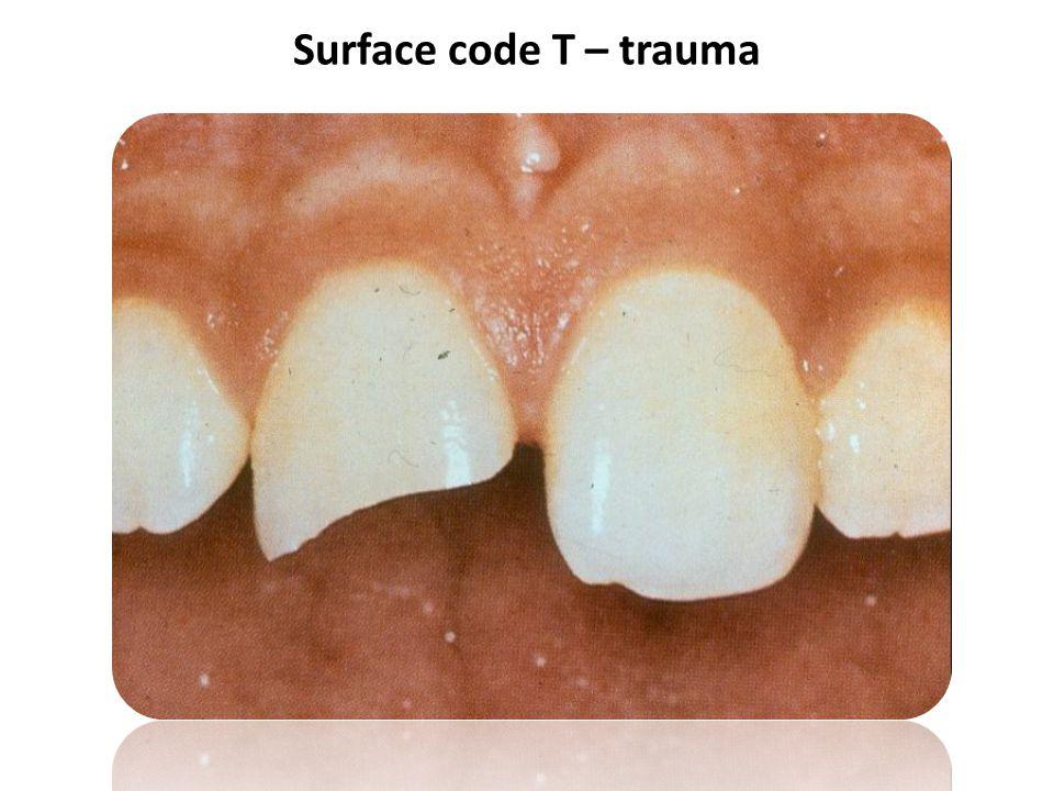 Surface code T – trauma