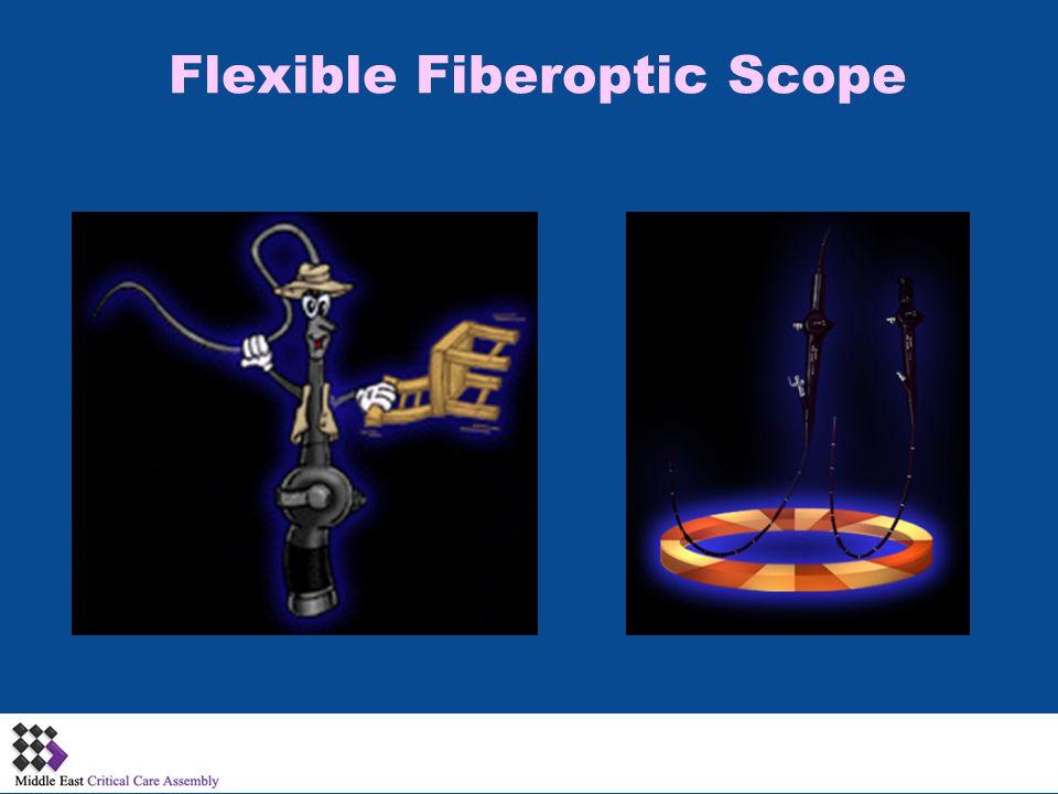 Flexible Fiberoptic Scope