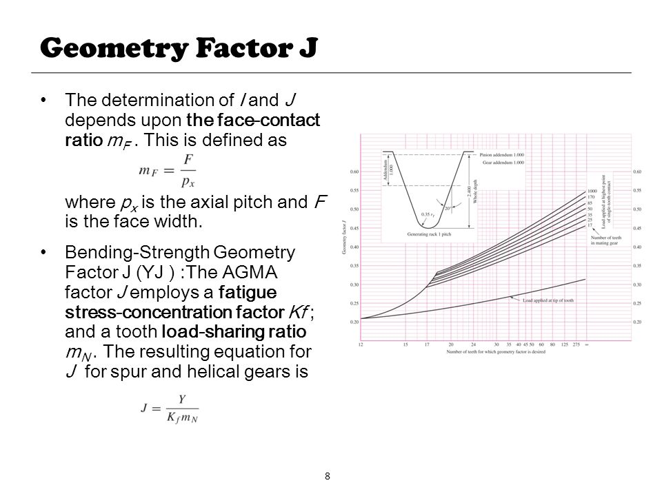 8 Geometry Factor J The determination of I and J depends upon the face-contact ratio m F. This is defined as where p x is the axial pitch and F is the