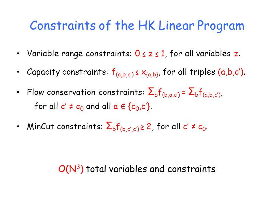 Constraints of the HK Linear Program Variable range constraints: 0 z 1, for all variables z. Capacity constraints: f (a,b,c) x {a,b}, for all triples