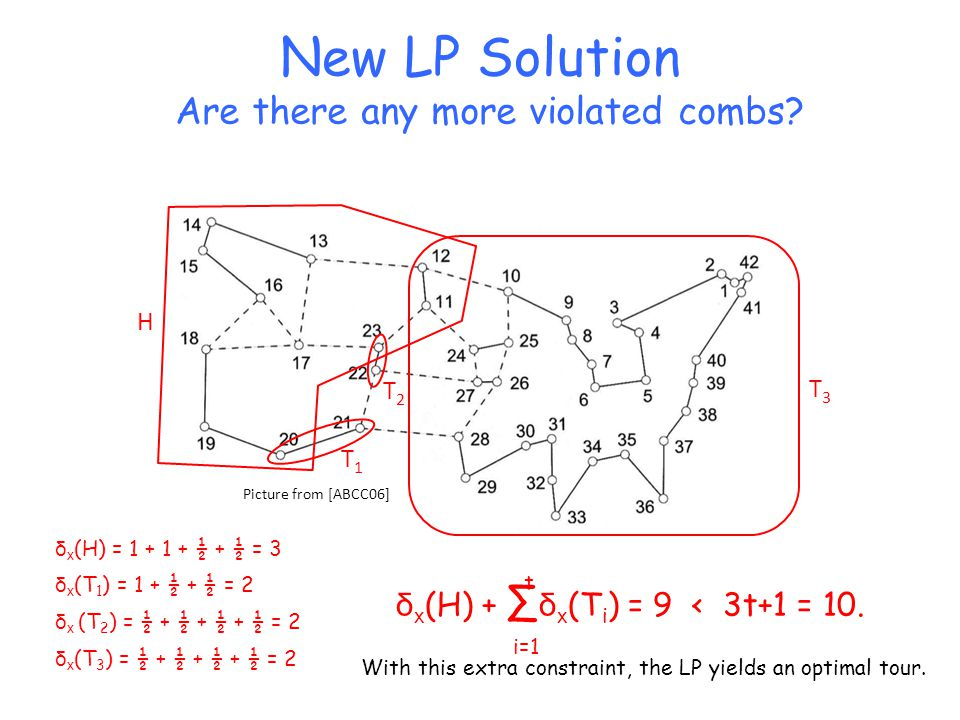 New LP Solution Are there any more violated combs.