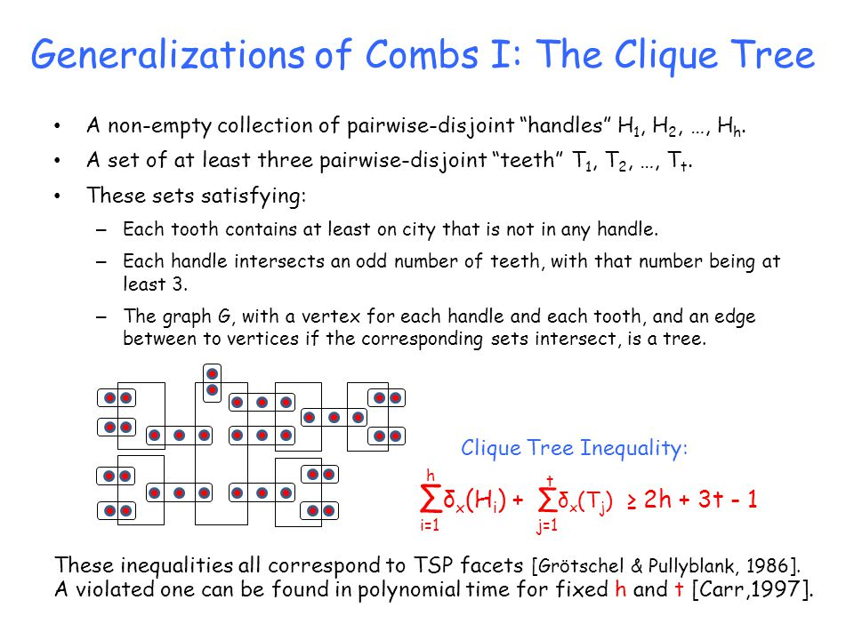 Generalizations of Combs I: The Clique Tree A non-empty collection of pairwise-disjoint handles H 1, H 2, …, H h. A set of at least three pairwise-dis